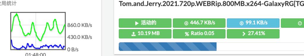 使用VPN后的Aria2下载